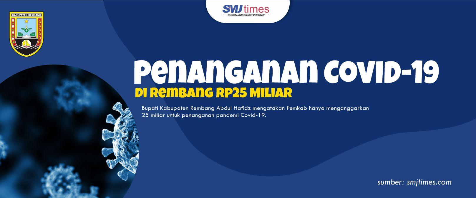 Penanganan Covid 19 di Rembang Rp25 Miliar 1
